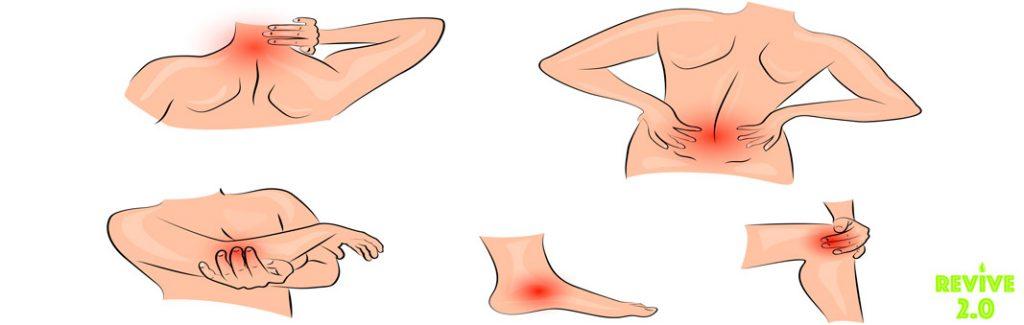 CBD Cream For Joint Pain